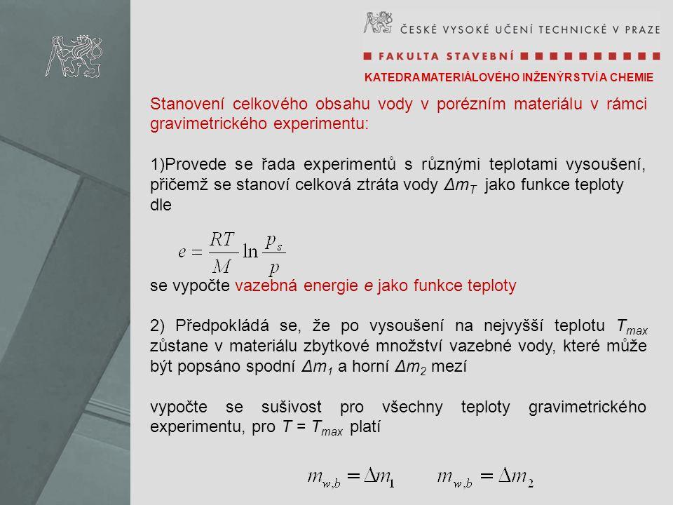 se vypočte vazebná energie e jako funkce teploty