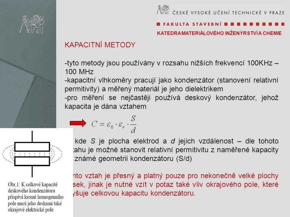 KAPACITNÍ METODY tyto metody jsou používány v rozsahu nižších frekvencí 100KHz – 100 MHz.
