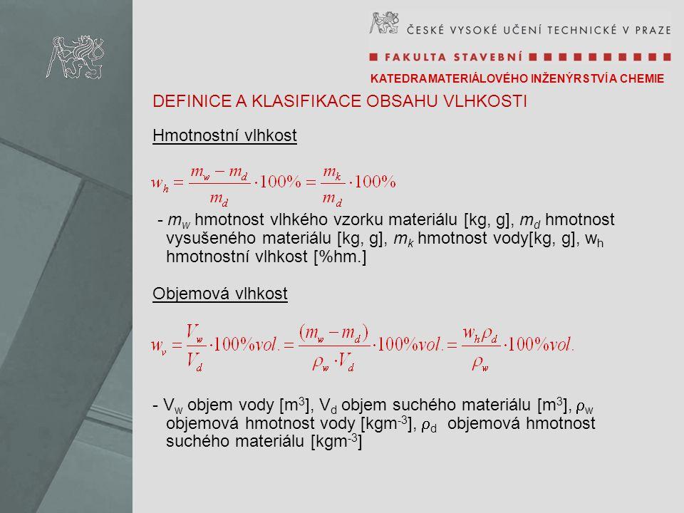 DEFINICE A KLASIFIKACE OBSAHU VLHKOSTI Hmotnostní vlhkost
