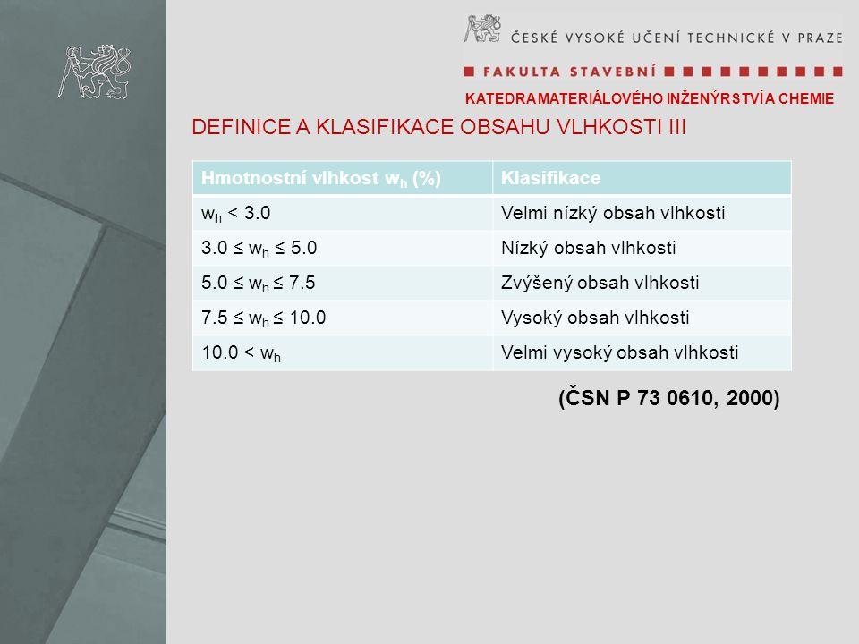 DEFINICE A KLASIFIKACE OBSAHU VLHKOSTI III