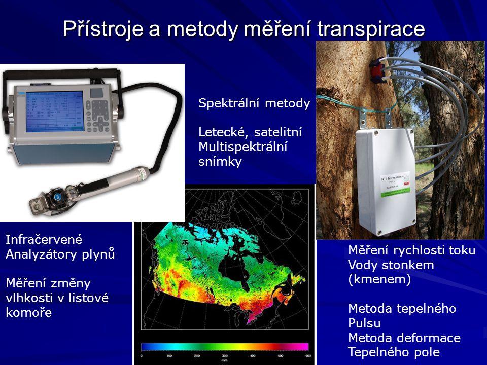 Přístroje a metody měření transpirace