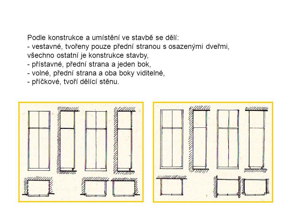 Podle konstrukce a umístění ve stavbě se dělí:
