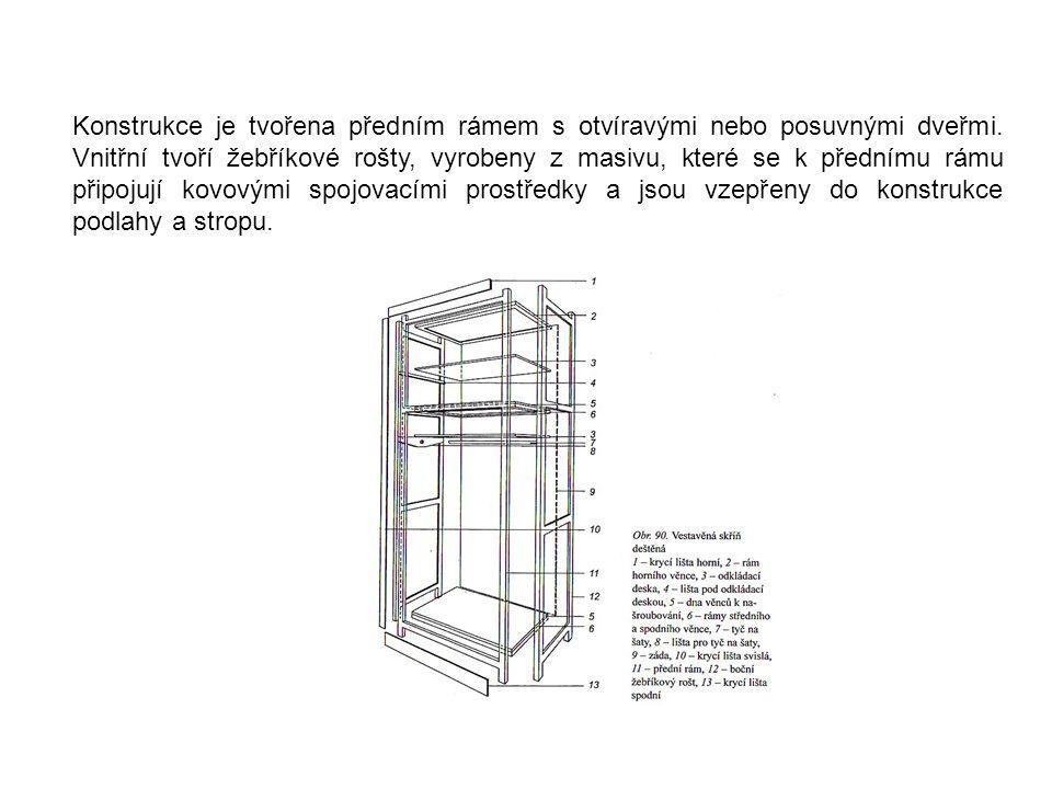 Konstrukce je tvořena předním rámem s otvíravými nebo posuvnými dveřmi