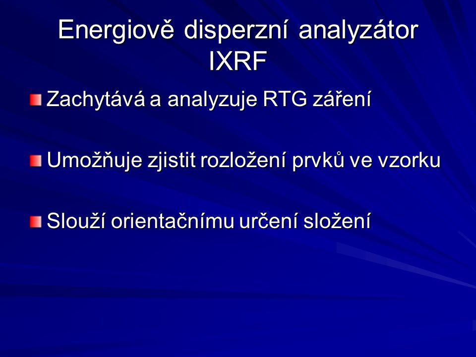 Energiově disperzní analyzátor IXRF