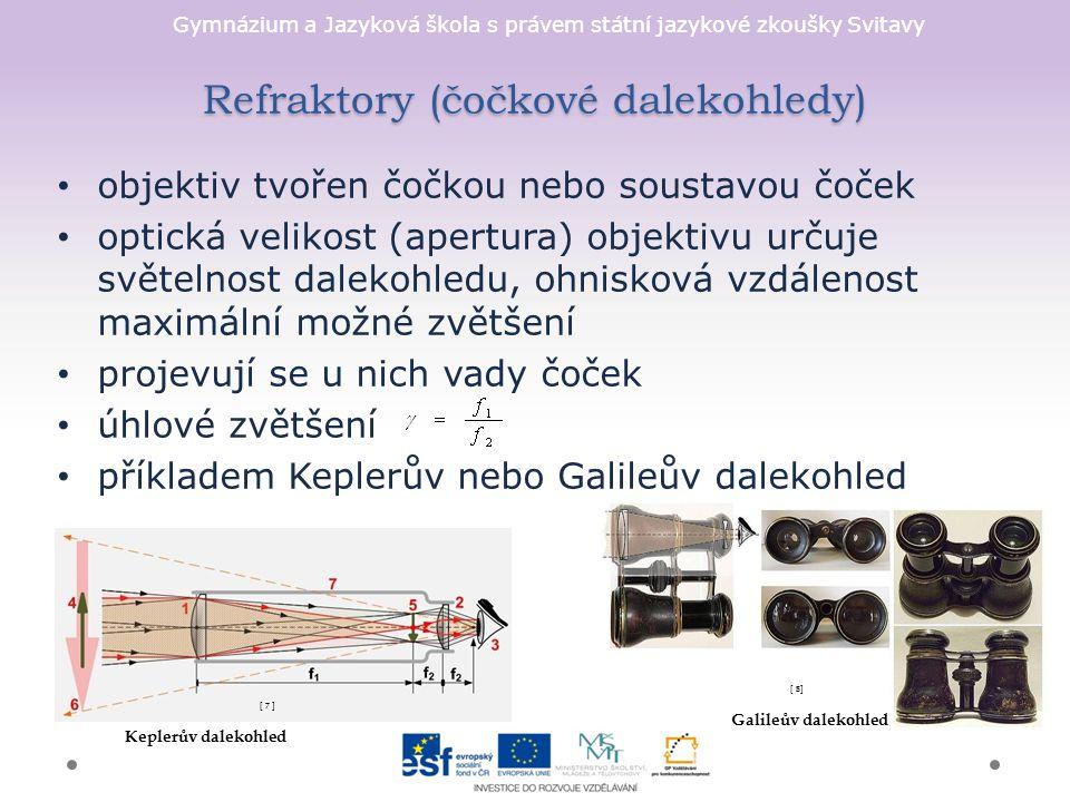 Refraktory (čočkové dalekohledy)