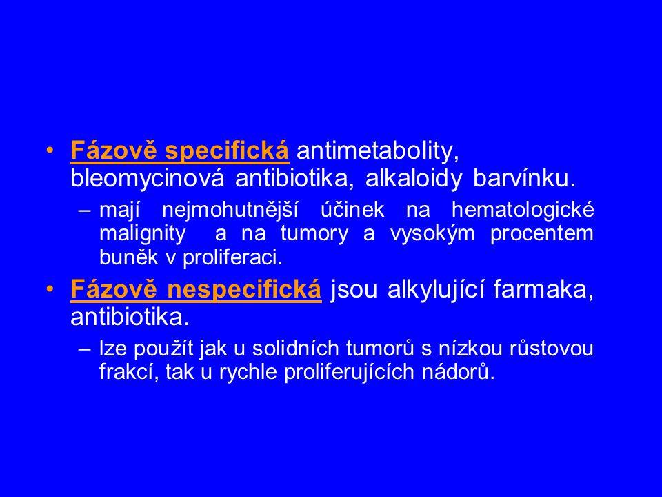 Fázově nespecifická jsou alkylující farmaka, antibiotika.