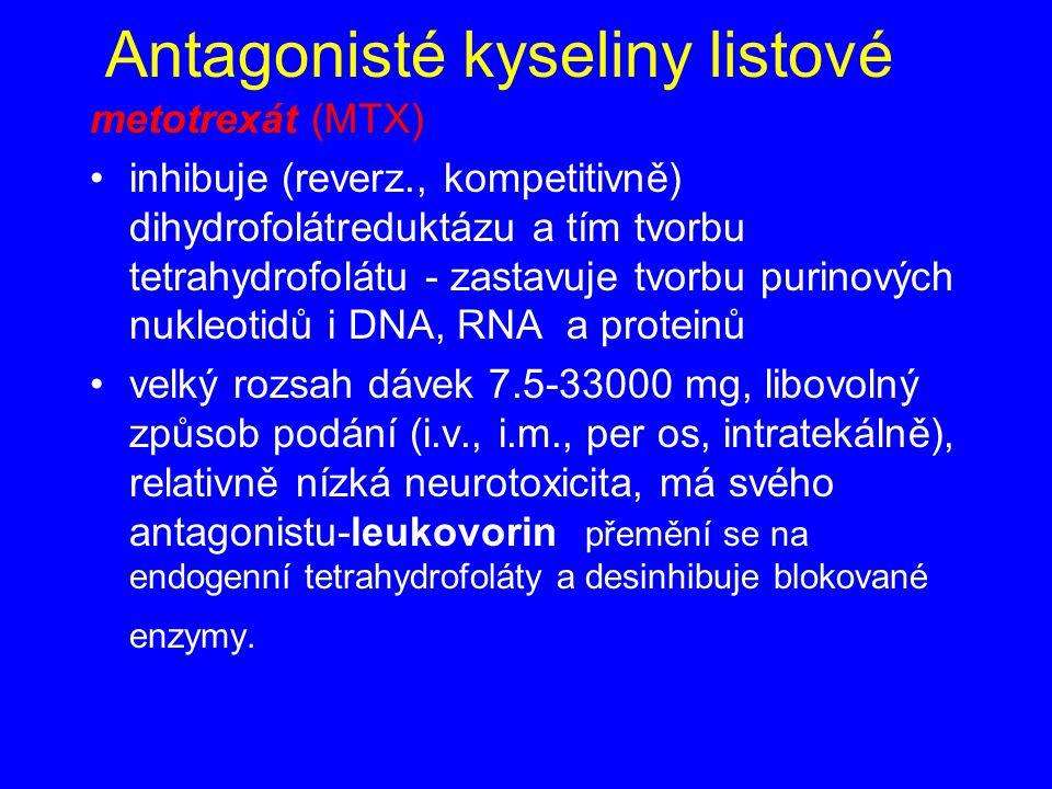 Antagonisté kyseliny listové