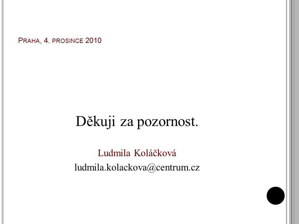 Děkuji za pozornost. Ludmila Koláčková ludmila.kolackova@centrum.cz
