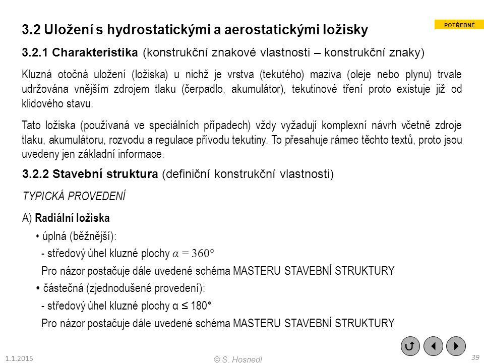 3.2 Uložení s hydrostatickými a aerostatickými ložisky