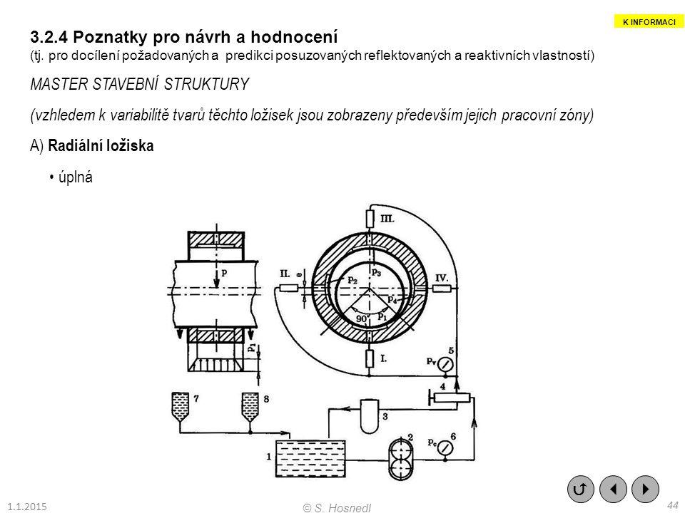 3.2.4 Poznatky pro návrh a hodnocení MASTER STAVEBNÍ STRUKTURY