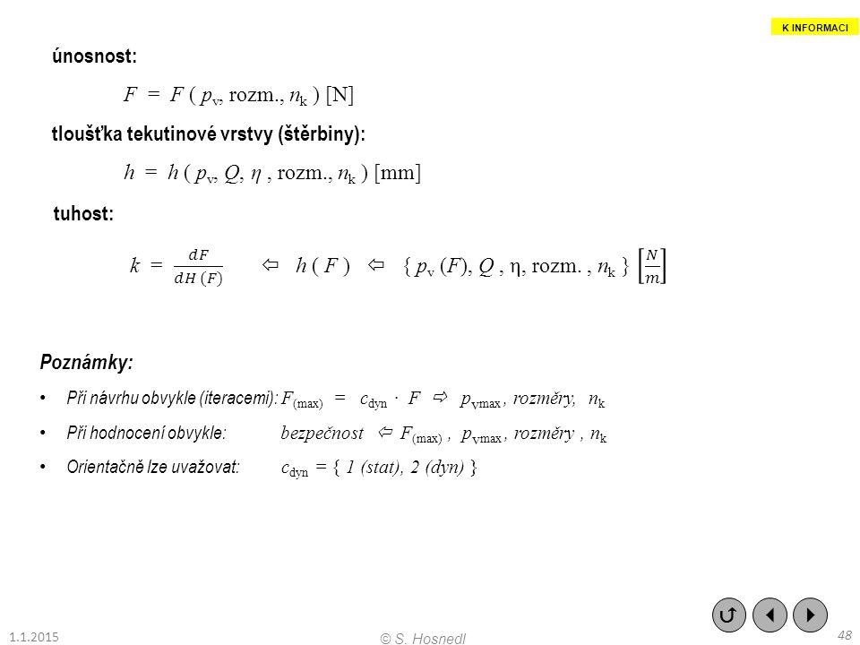 tloušťka tekutinové vrstvy (štěrbiny):