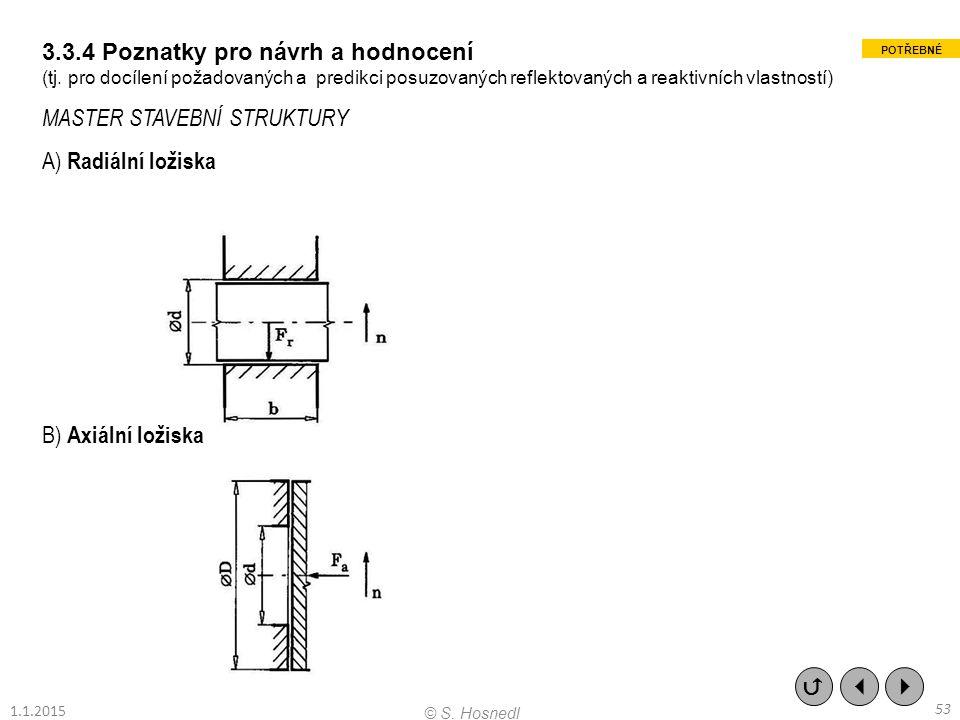 3.3.4 Poznatky pro návrh a hodnocení MASTER STAVEBNÍ STRUKTURY
