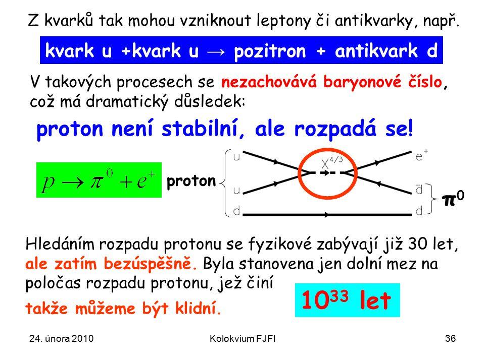 π0 1033 let proton není stabilní, ale rozpadá se!