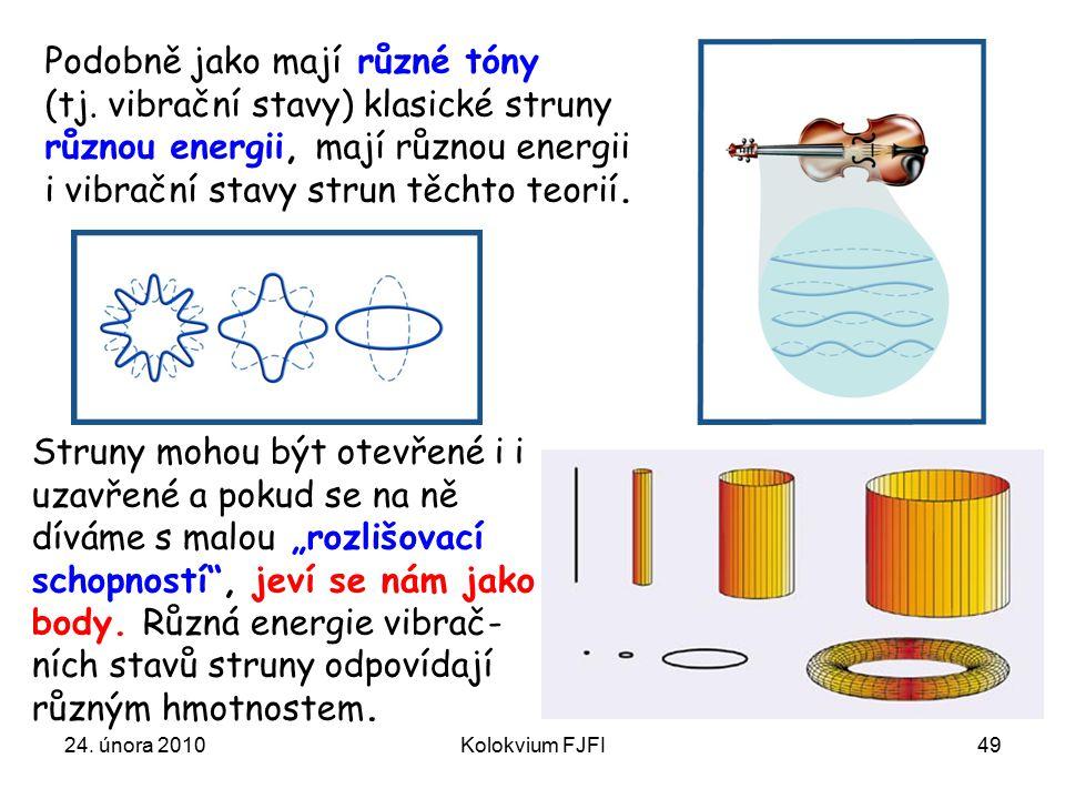 Podobně jako mají různé tóny (tj. vibrační stavy) klasické struny