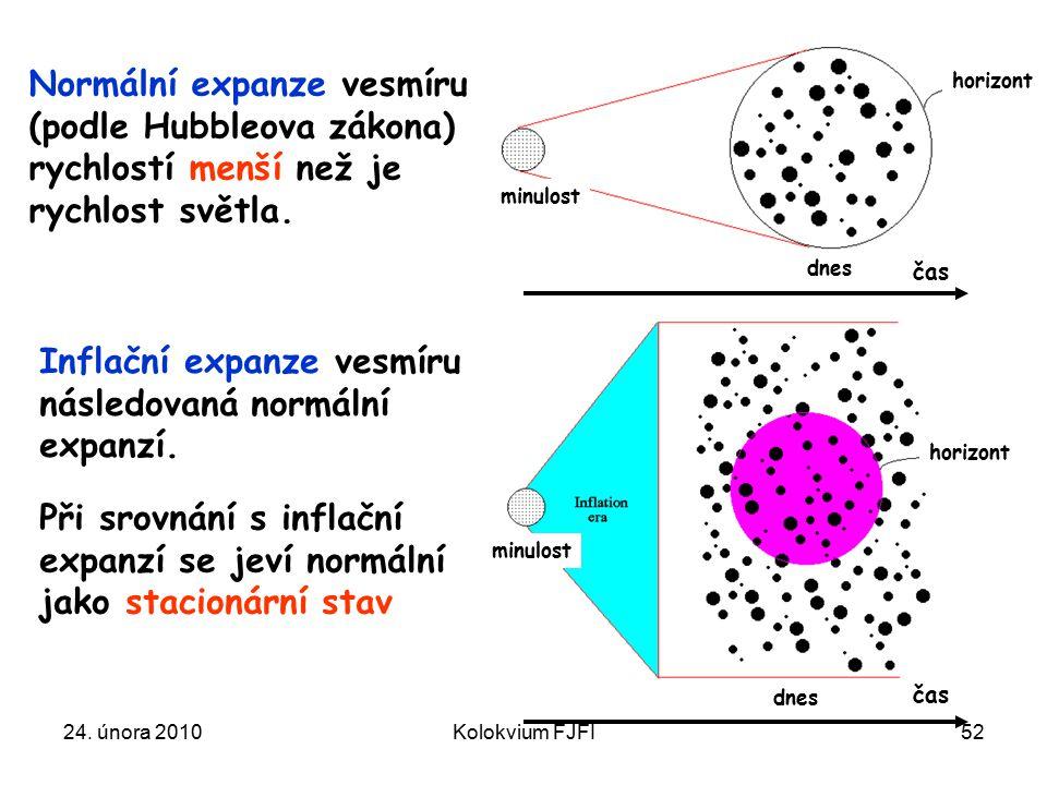 Normální expanze vesmíru (podle Hubbleova zákona)