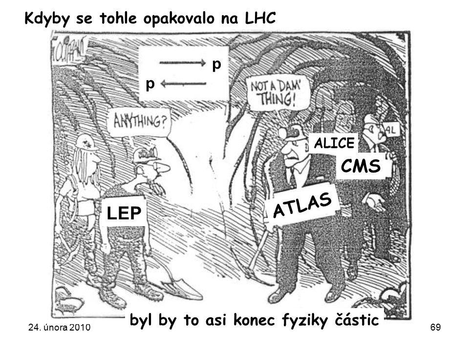 CMS ATLAS LEP Kdyby se tohle opakovalo na LHC p