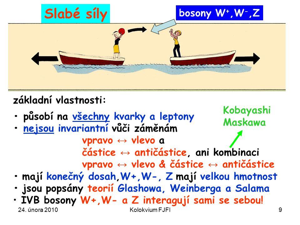 Slabé síly bosony W+,W-,Z základní vlastnosti: