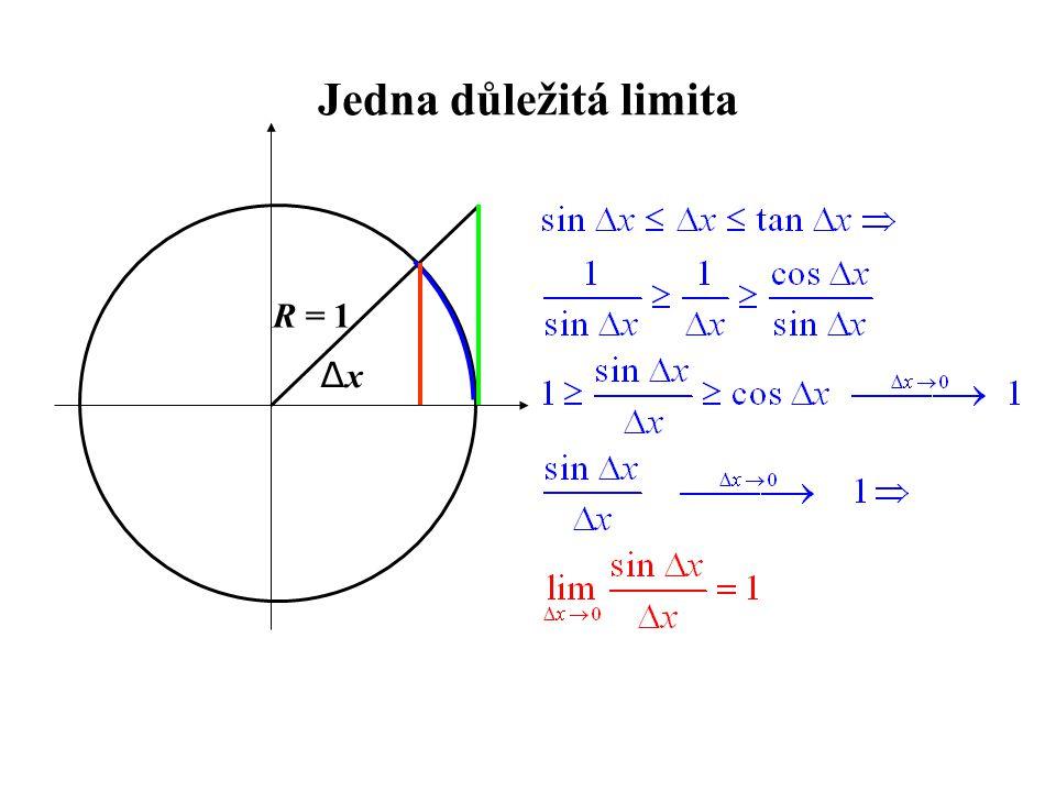 Jedna důležitá limita R = 1 Δx