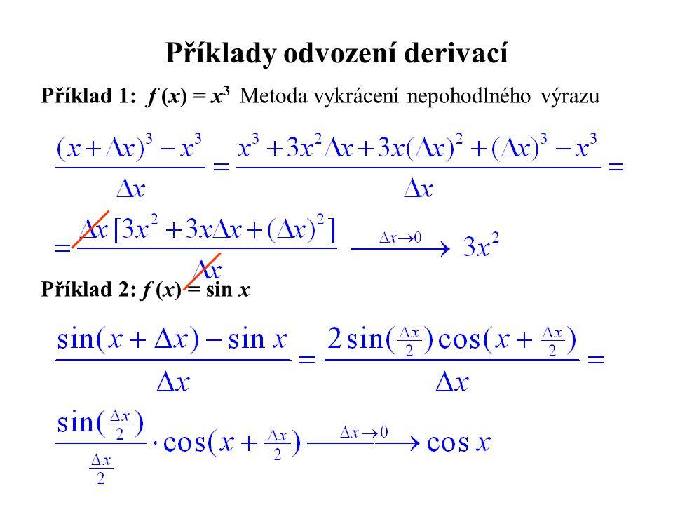 Příklady odvození derivací
