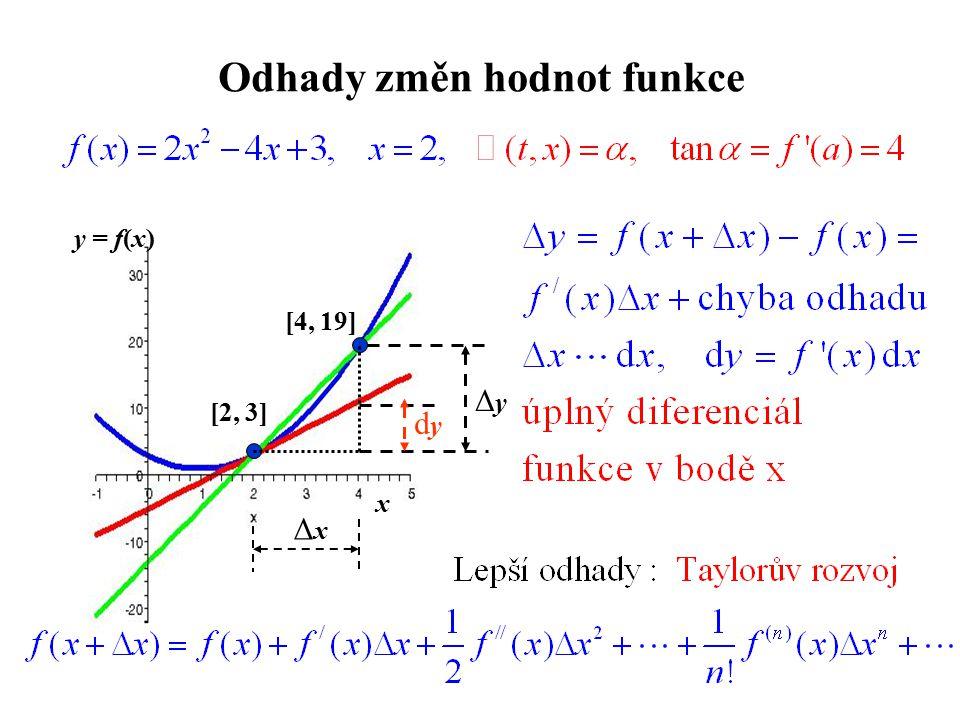 Odhady změn hodnot funkce