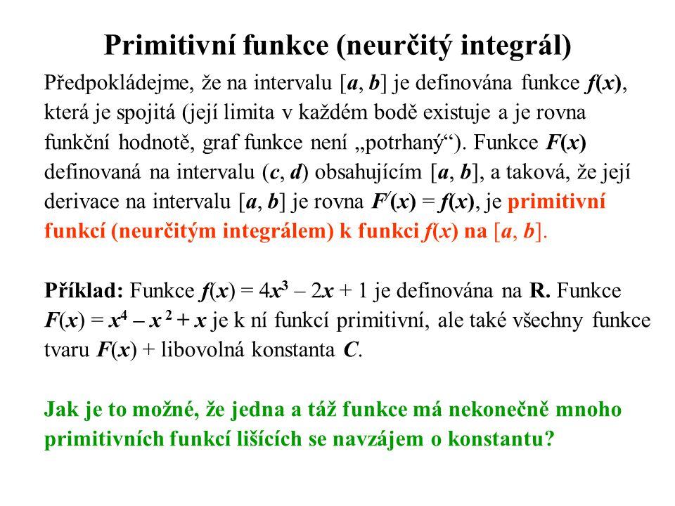 Primitivní funkce (neurčitý integrál)