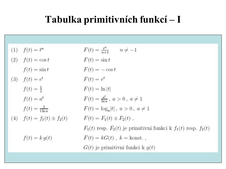 Tabulka primitivních funkcí – I