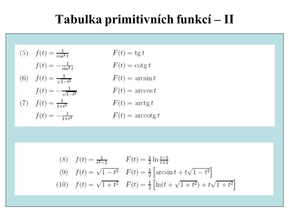 Tabulka primitivních funkcí – II