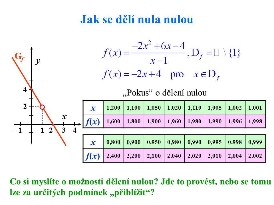 """Jak se dělí nula nulou x Gf f(x) y x f(x) """"Pokus o dělení nulou x"""