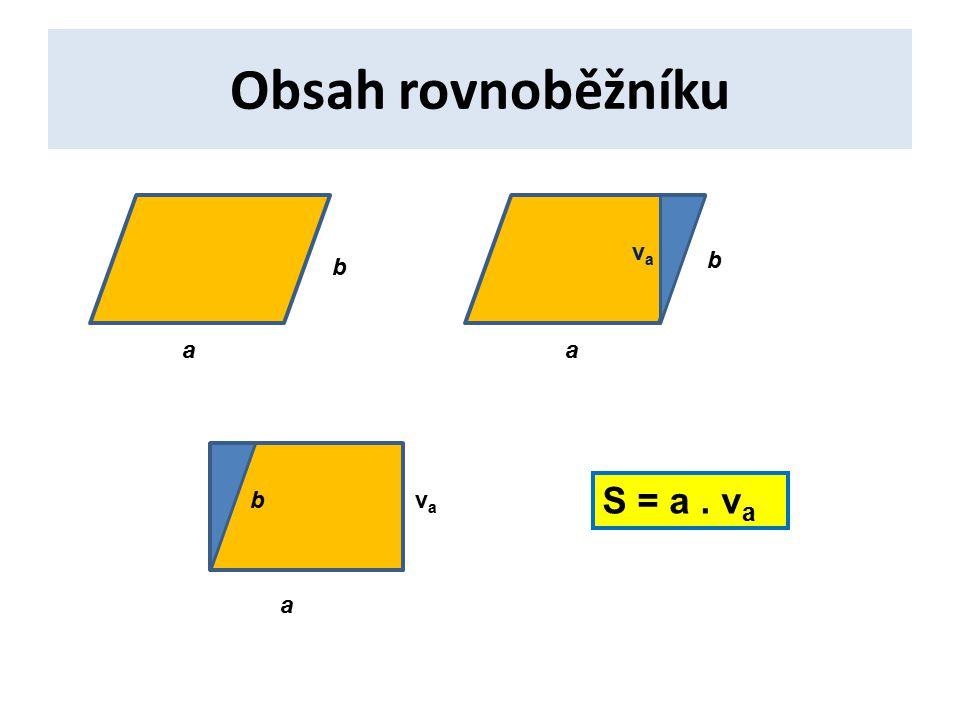 Obsah rovnoběžníku a b a b va a b va S = a . va