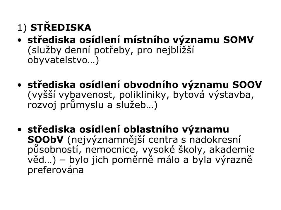 1) STŘEDISKA střediska osídlení místního významu SOMV (služby denní potřeby, pro nejbližší obyvatelstvo…)