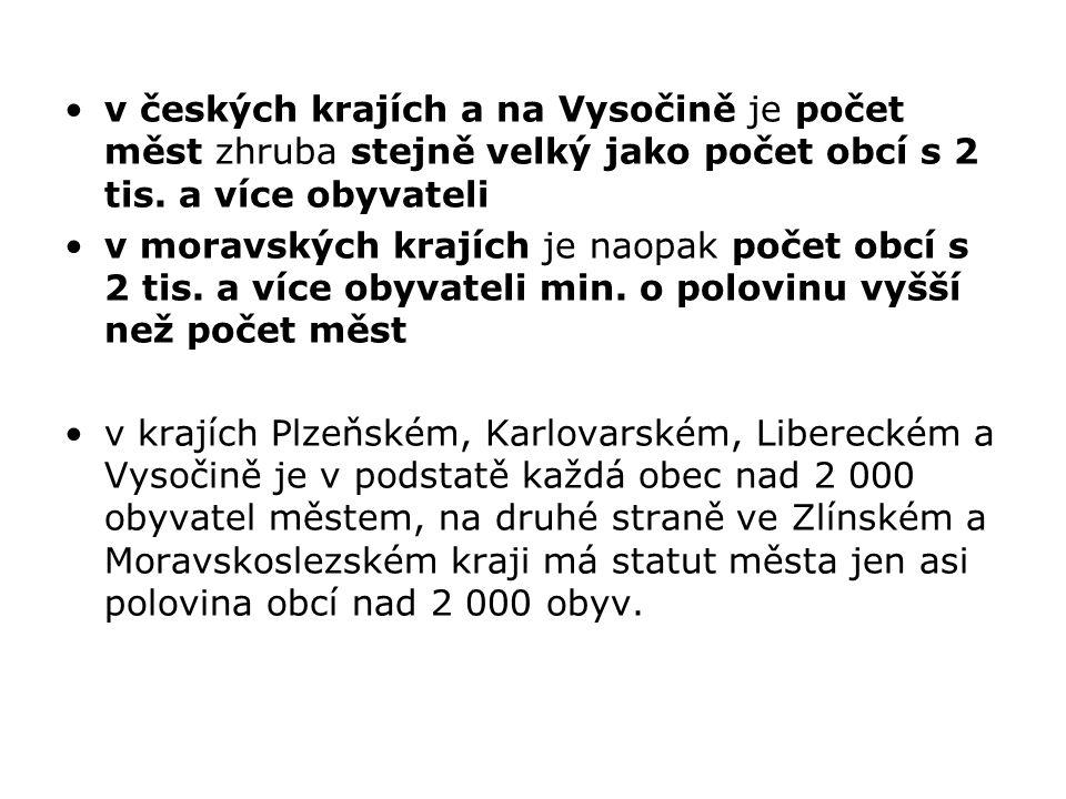 v českých krajích a na Vysočině je počet měst zhruba stejně velký jako počet obcí s 2 tis. a více obyvateli