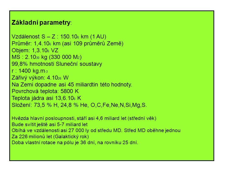 Základní parametry: Vzdálenost S – Z : 150.106 km (1 AU)