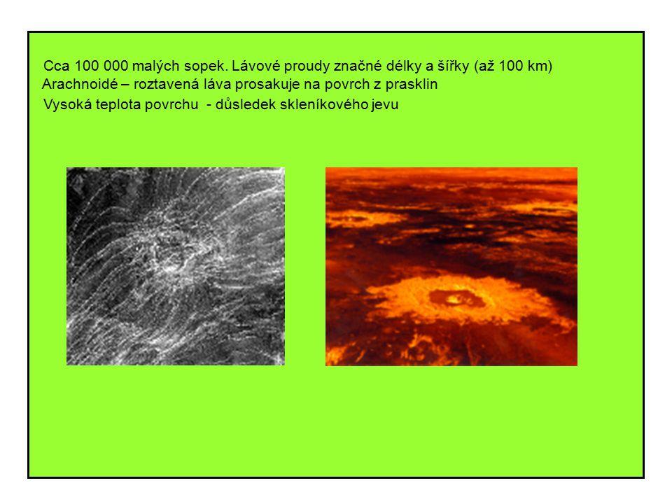 Vysoká teplota povrchu - důsledek skleníkového jevu