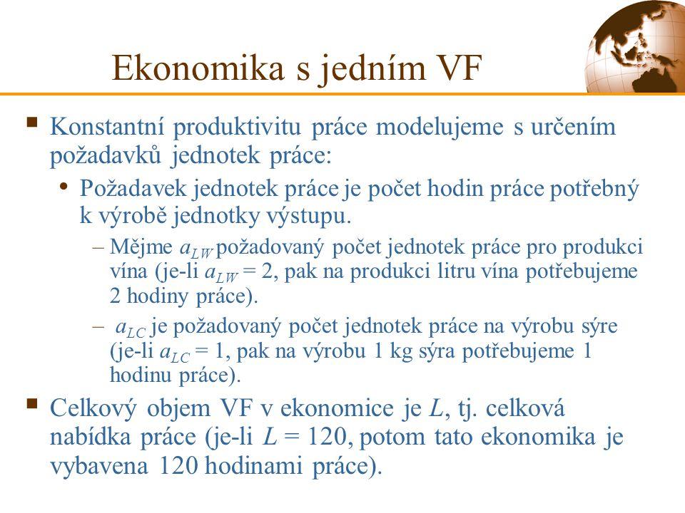 Ekonomika s jedním VF Konstantní produktivitu práce modelujeme s určením požadavků jednotek práce: