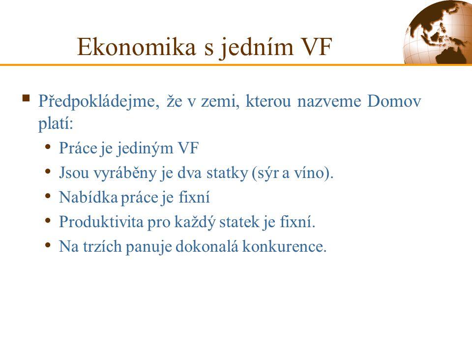 Ekonomika s jedním VF Předpokládejme, že v zemi, kterou nazveme Domov platí: Práce je jediným VF. Jsou vyráběny je dva statky (sýr a víno).