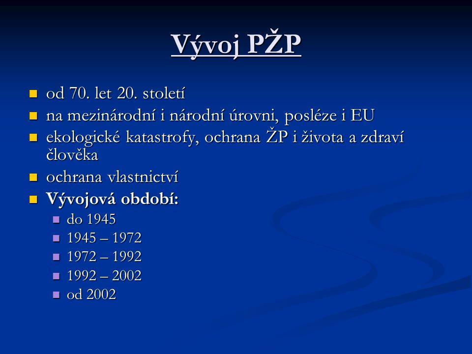 Vývoj PŽP od 70. let 20. století