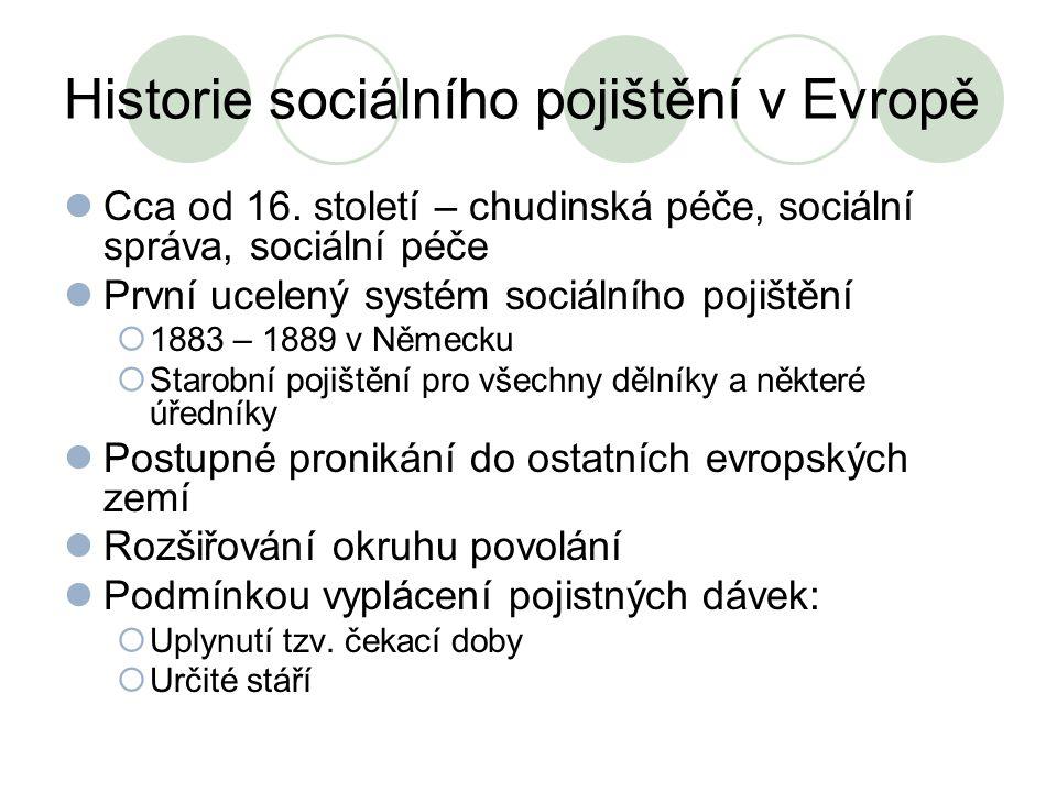 Historie sociálního pojištění v Evropě