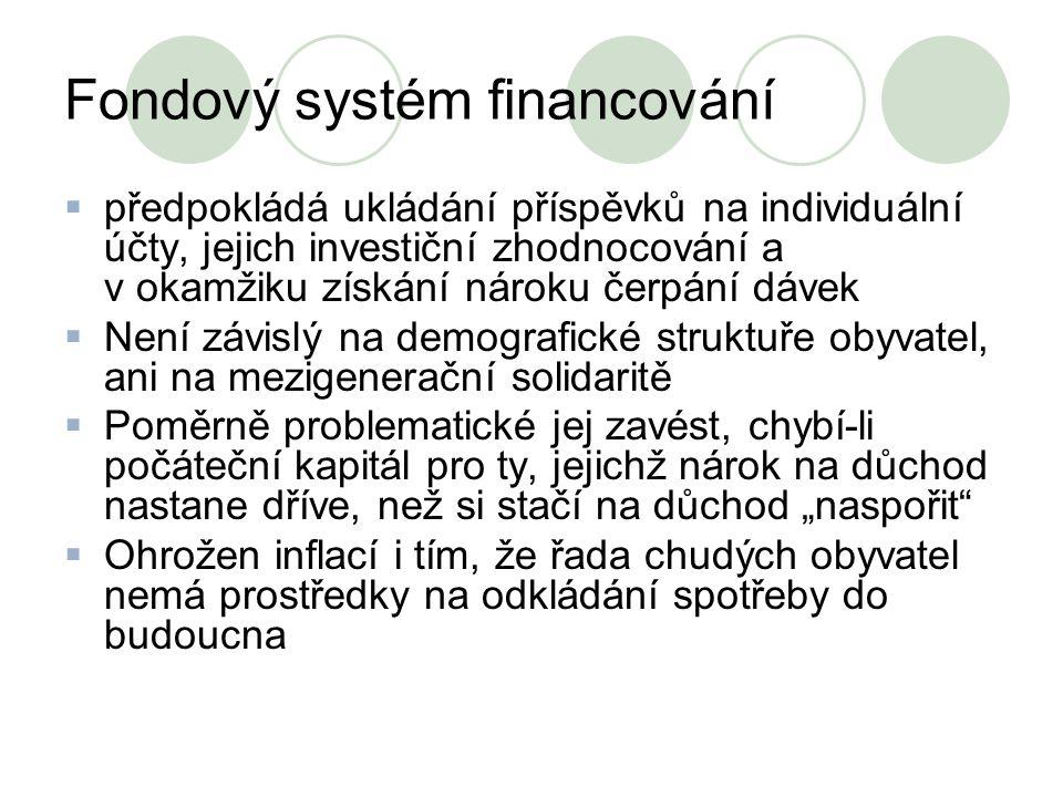 Fondový systém financování