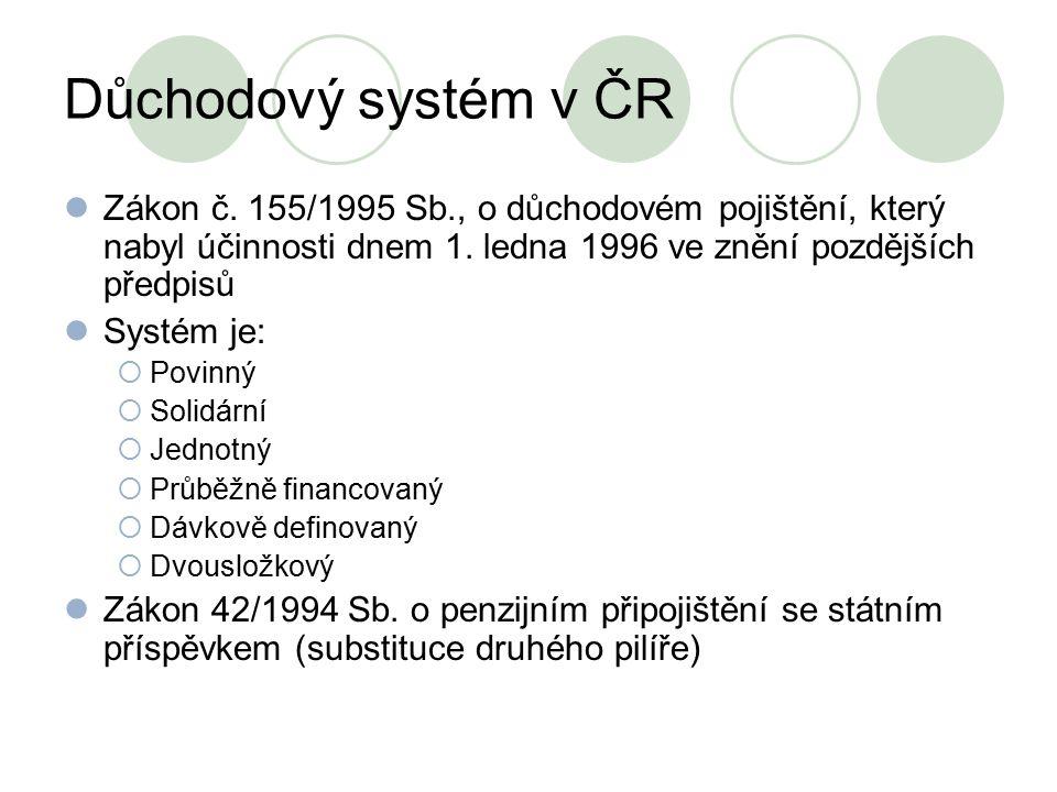 Důchodový systém v ČR Zákon č. 155/1995 Sb., o důchodovém pojištění, který nabyl účinnosti dnem 1. ledna 1996 ve znění pozdějších předpisů.