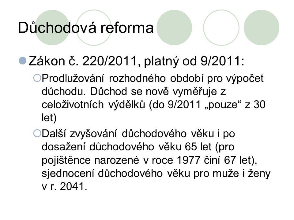 Důchodová reforma Zákon č. 220/2011, platný od 9/2011: