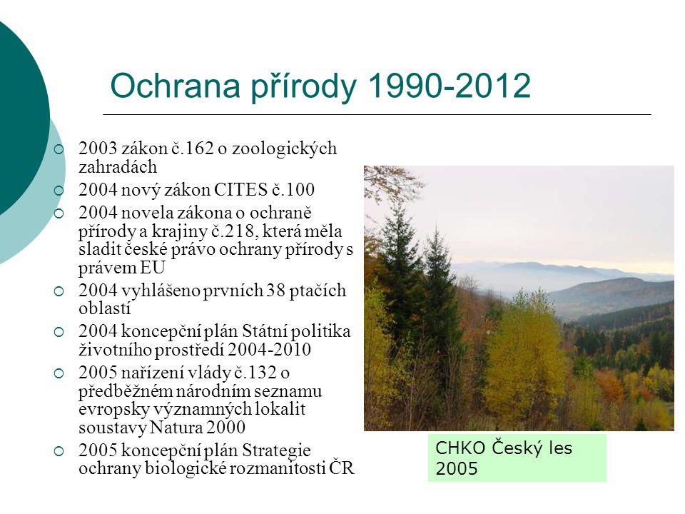 Ochrana přírody 1990-2012 2003 zákon č.162 o zoologických zahradách