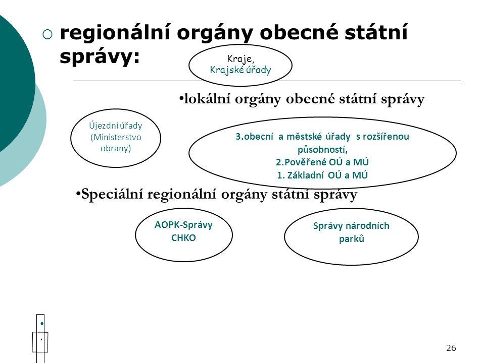 regionální orgány obecné státní správy: