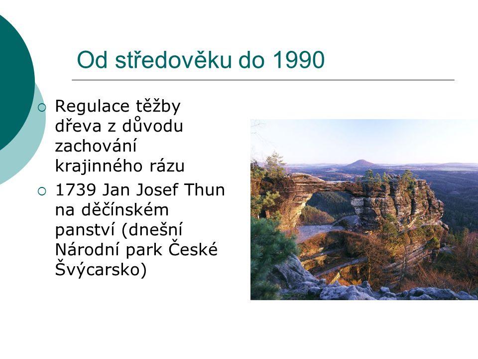 Od středověku do 1990 Regulace těžby dřeva z důvodu zachování krajinného rázu.