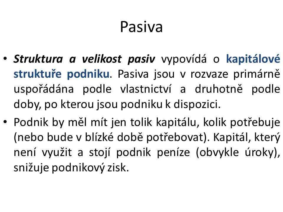 Pasiva