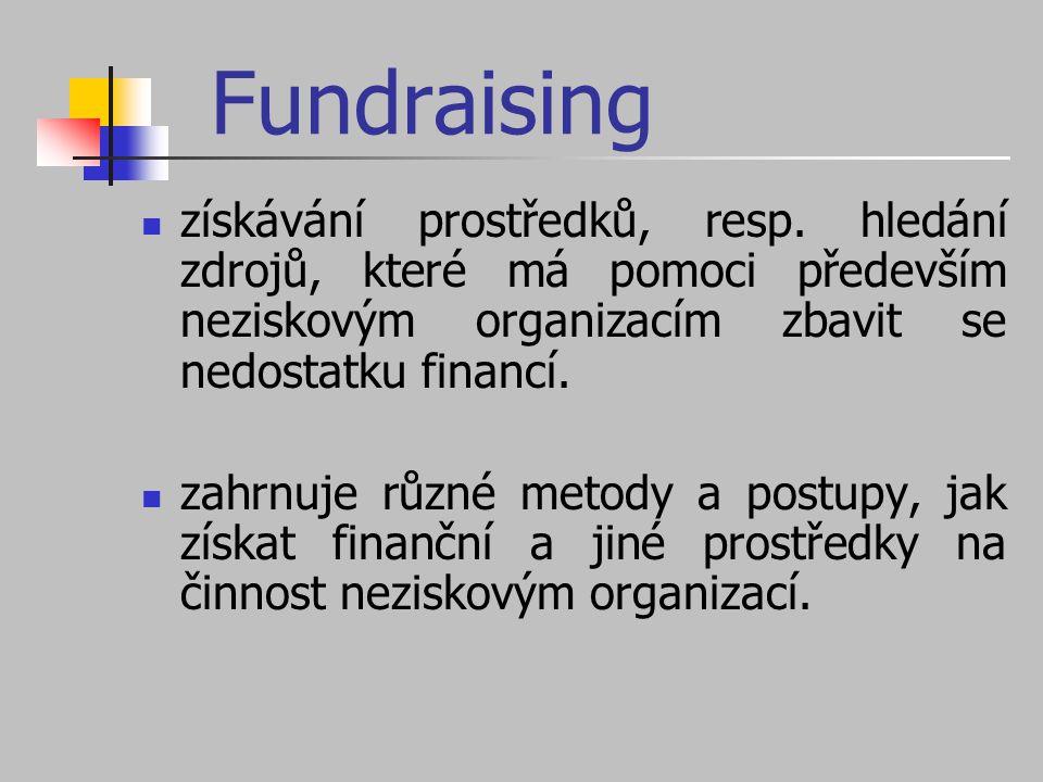 Fundraising získávání prostředků, resp. hledání zdrojů, které má pomoci především neziskovým organizacím zbavit se nedostatku financí.