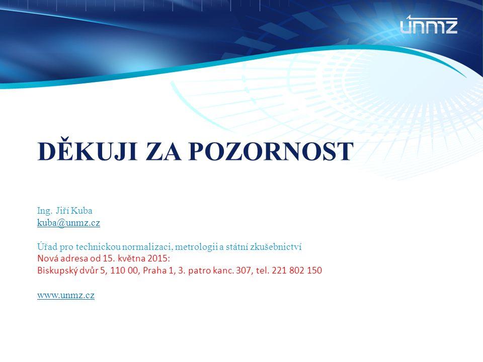 Děkuji za pozornost Ing. Jiří Kuba kuba@unmz.cz