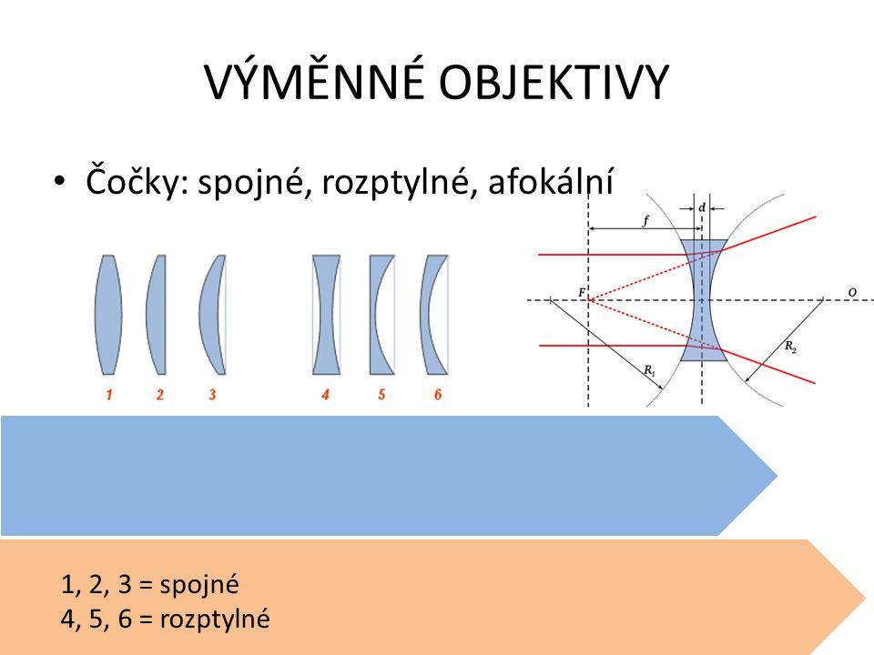 VÝMĚNNÉ OBJEKTIVY Čočky: spojné, rozptylné, afokální 1, 2, 3 = spojné