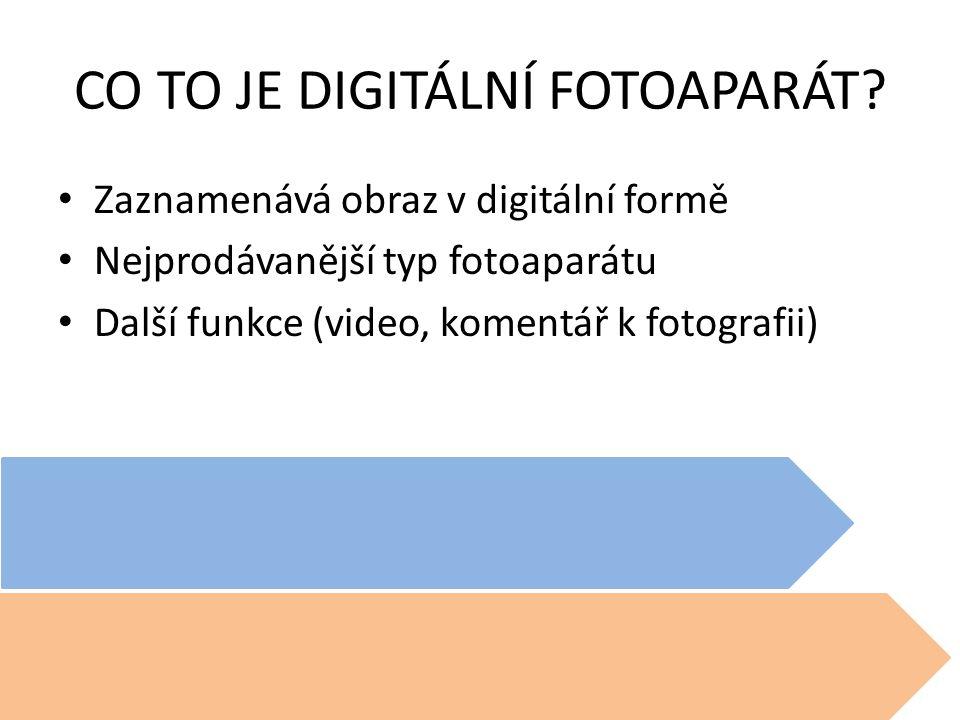 CO TO JE DIGITÁLNÍ FOTOAPARÁT