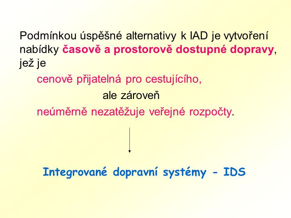 Integrované dopravní systémy - IDS