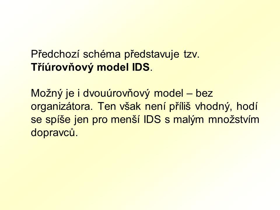 Předchozí schéma představuje tzv. Tříúrovňový model IDS.